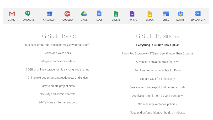 G Suite by Google Cloud - WHMCS Marketplace